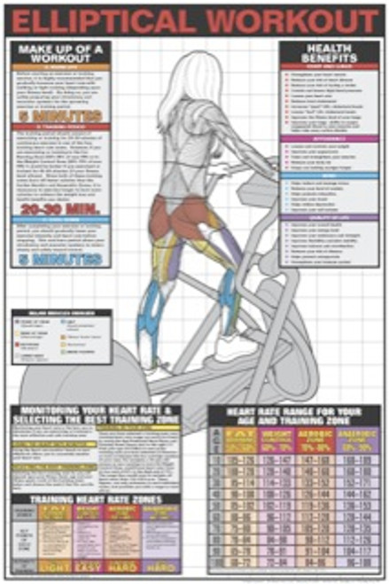 Elliptical Workout Exercise Poster