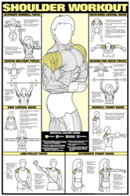 Shoulder Exercise Poster