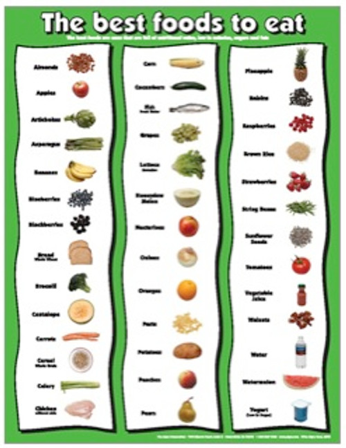 Best Foods To Eat for Children Poster
