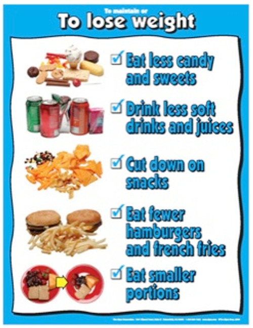 To Maintain or To Lose Weight for Children Poster