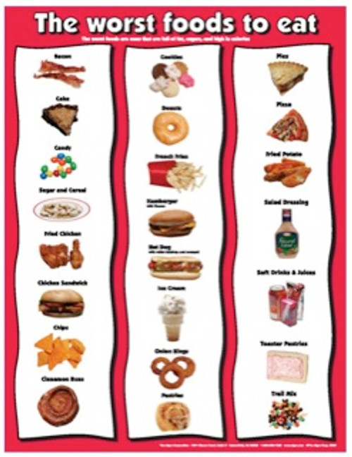 Worst Foods To Eat for Children Poster