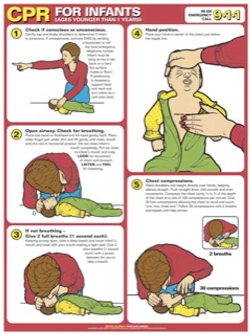 CPR for Infants