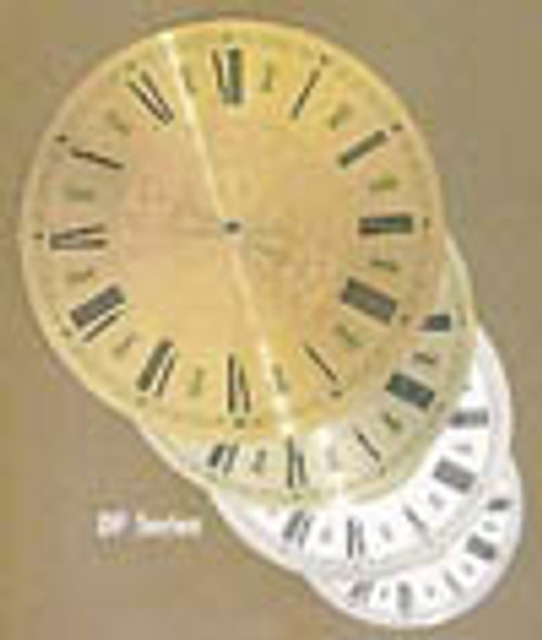 DF Series Round Dials