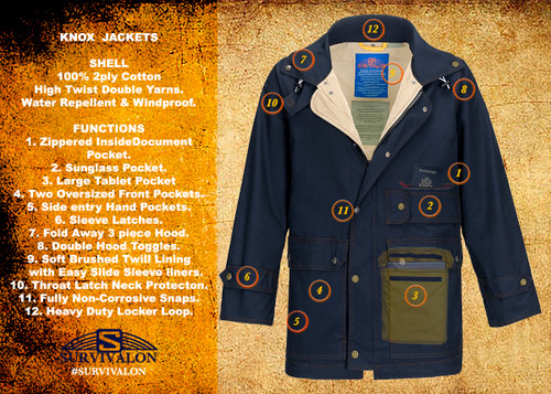 WE LISTENED FOR YEARS AND ADDED ALL OF THOSE FEATURES TO MAKE THIS JACKET OUTSTANDING.