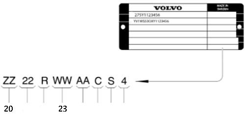 coil-spring-vin-plate.jpg