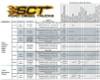 SCT Programmer X4 Power Flash Programmer Ford Powerstroke 1999-2015 7.3L/6.0L/6.4L/6.7L