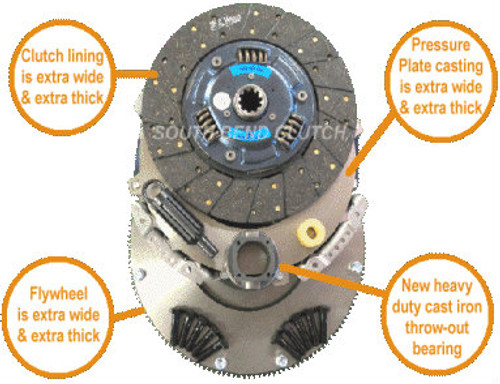 Ford 425HP Clutch With Solid Mass Flywheel 1944324-OKHD South Bend Clutch 1993-1994 IDI Turbo Ford 7.3L 5 SP (NON-Powerstroke Engine) Our new Ford HD series, all  Organic clutch package on Steroids