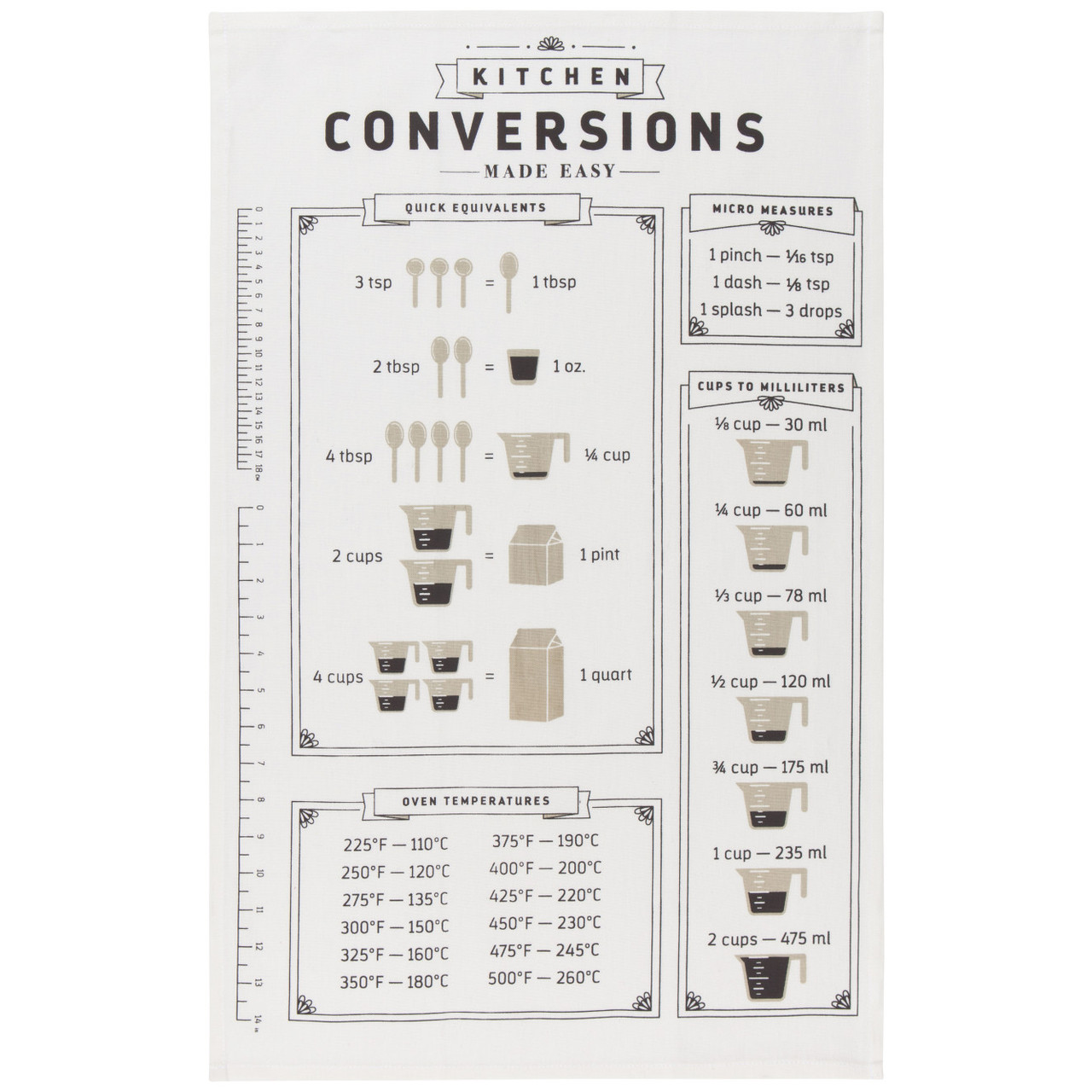 TEA TOWEL - KITCHEN CONVERSIONS