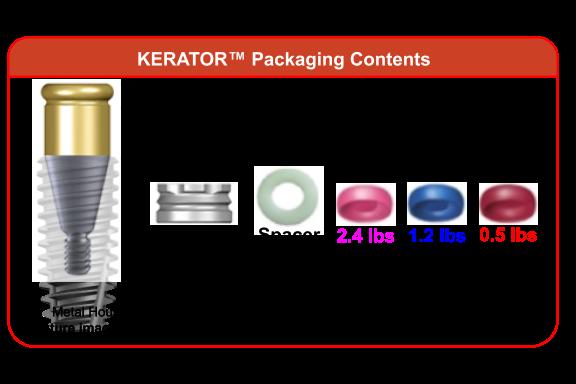 kerator-contents.png