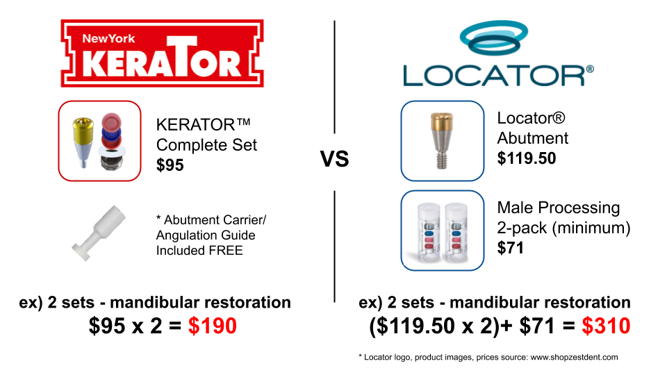 kerator-price-comparison-banner-2.png
