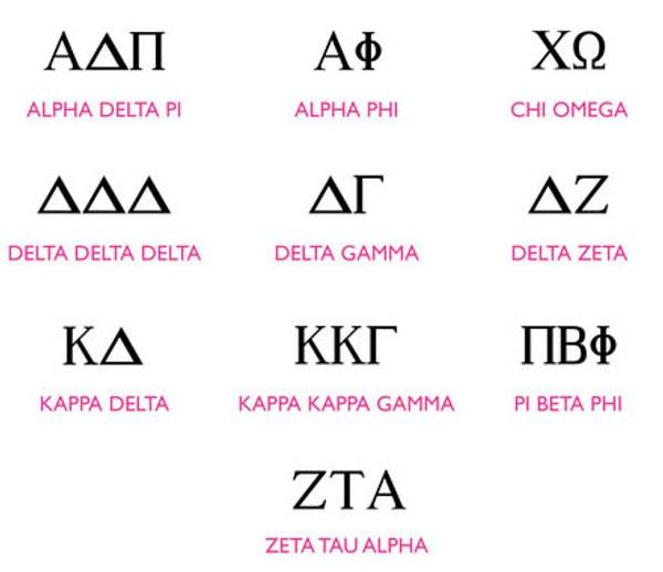 Greek Letters Tortoise Bangle www.tinytulip.com