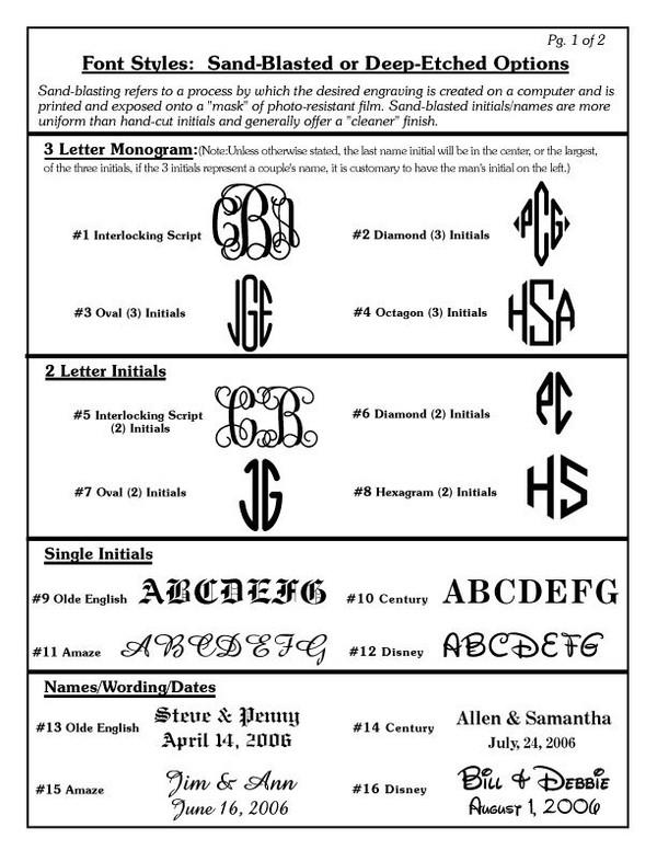 Monogrammed Engraved Ripple Glass Stemless Wine Glass