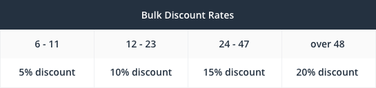 discount-rates.png