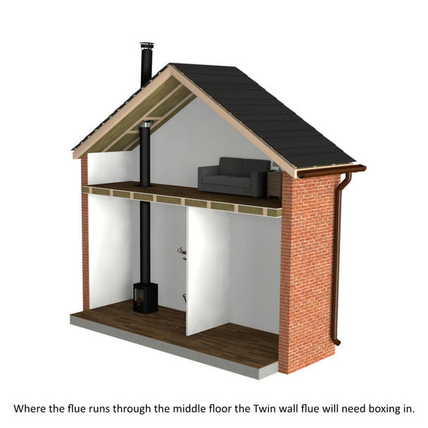 "Twin Wall Flue Kit - 5"" Matt Black - Single Storey Straight Up Internal System"