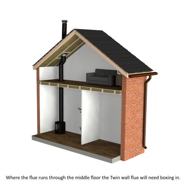 "Twin Wall Flue Kit - 5"" Matt Black - Single Storey Straight Up Internal System with Offset"