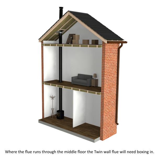 "Twin Wall Flue Kit - 5"" Matt Black - Double Storey Straight Up Internal System"