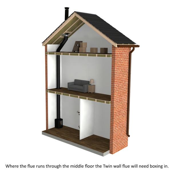 "Twin Wall Flue Kit - 5"" Matt Black - Double Storey Straight Up Internal System with Offset"