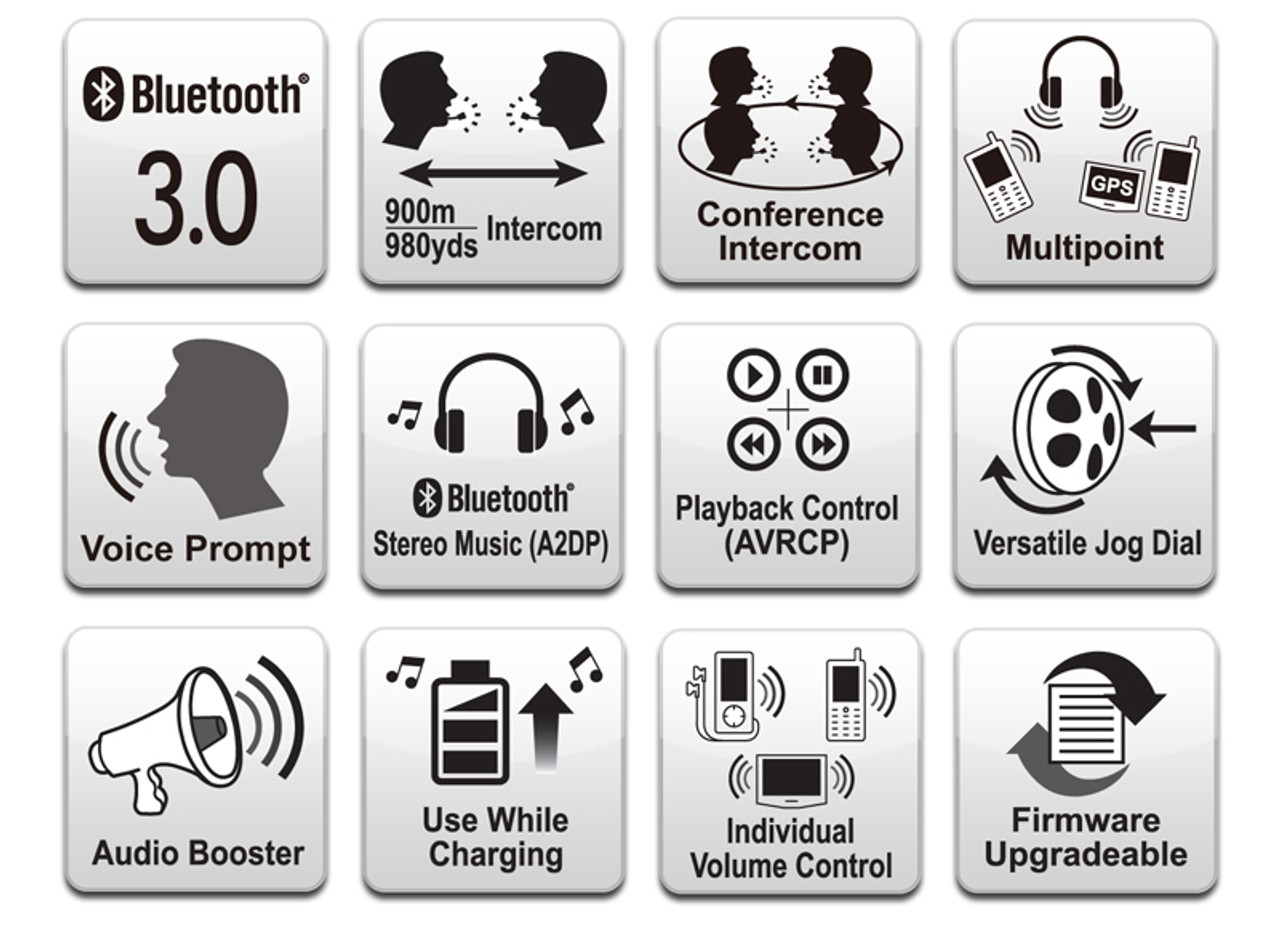 Headset Intercom Features