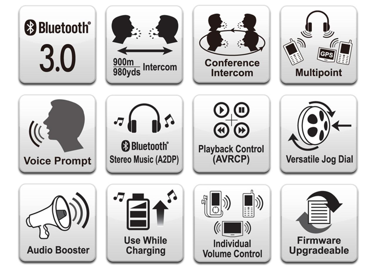 Headset Intercom Features