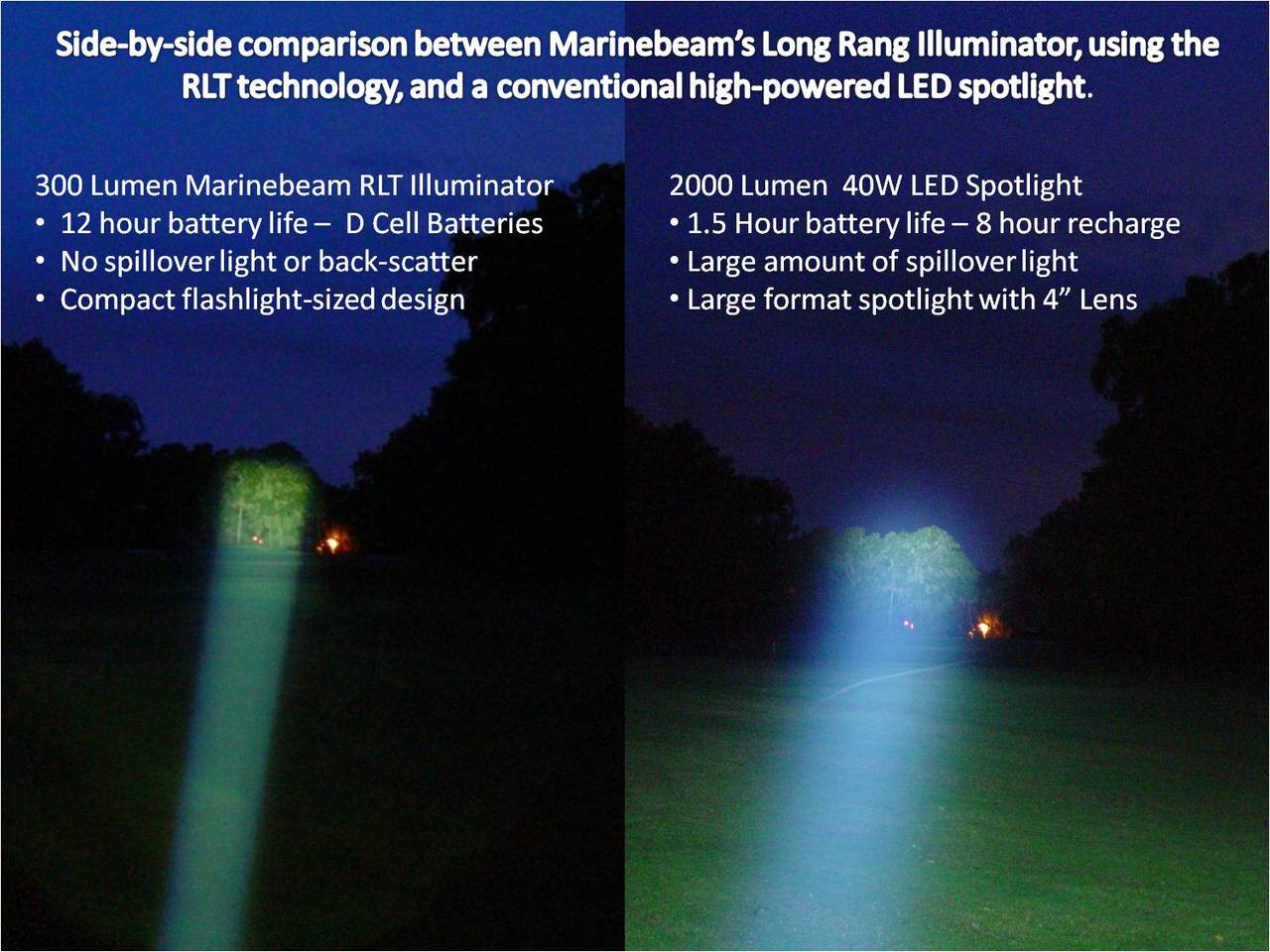 Best LED spotlight for boats