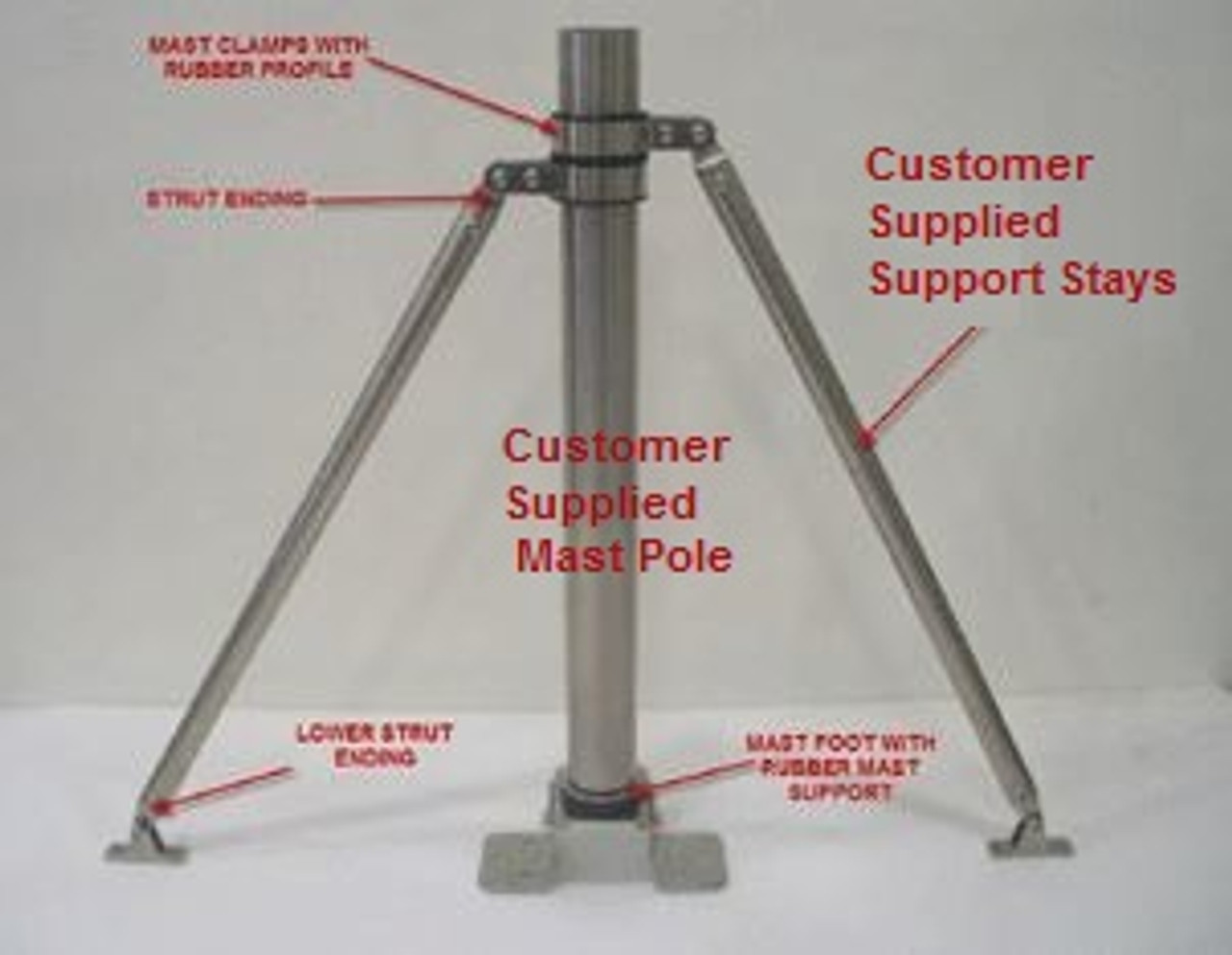 Pole mount example using our kit