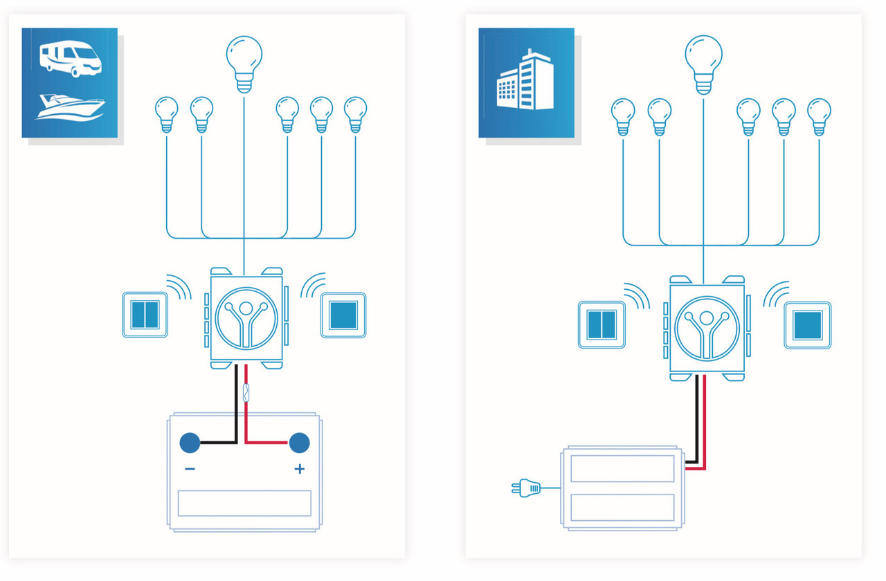 Light Air Switch work on DC systems or AC system using an AC/DC converter