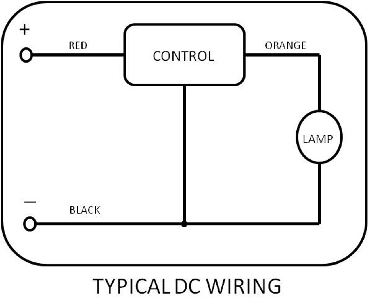 12VDC/24VDC Dusk-to-Dawn Twilight Photocell Sensor Switch on