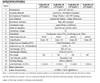 "Specification of 3D-Scanner Line module, Industrial version, best Laser Line Accuracy 40"" VLM-650-30"