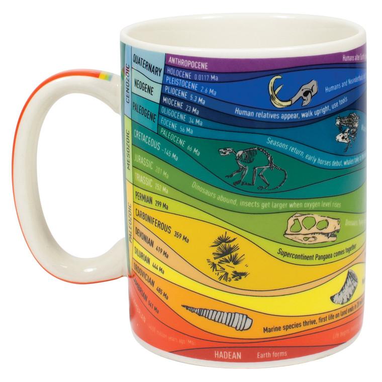 Mug bright color geologic time 4.56 billion years ago