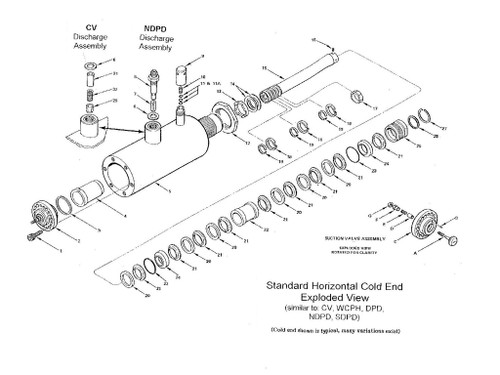 """Exploded Cold End, CV or LXR 1.2"""""""
