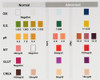 Medical Disposables MD DrugScreen 6 Adulterant Color Chart