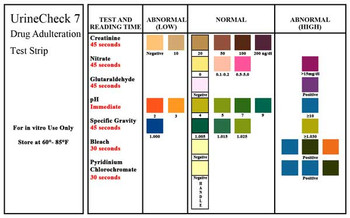 UrineCheck 7 Adulteration Test Strip Color Chart D-700-25 Teco Diagnostics by americandrugtest.com