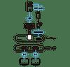 Aten 2 Port DisplayPort Splitter Product Image 4