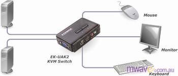 Edimax 350MHz High Bandwidth 2 Ports USB KVM Switch ( Product Image 2