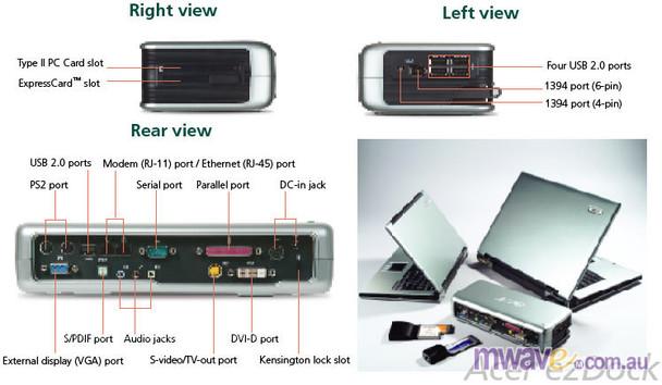 Acer ezDock Port Replicator II (TP.EZDOCKII.02) Product Image 2