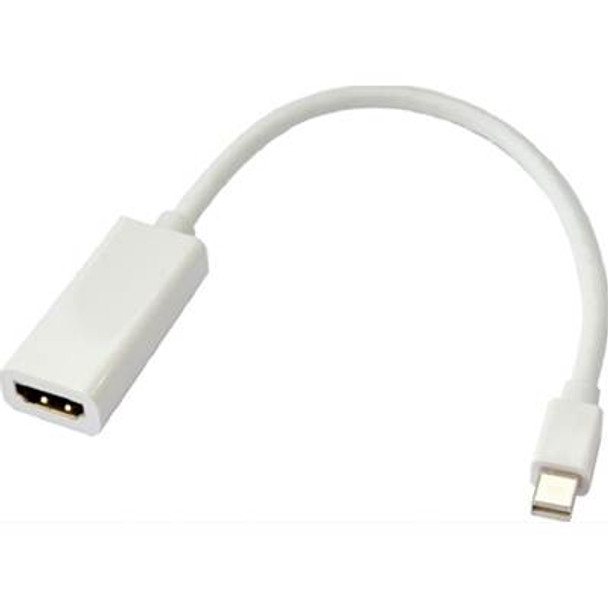 Image for Astrotek 15cm Mini DisplayPort DP to HDMI Cable AusPCMarket
