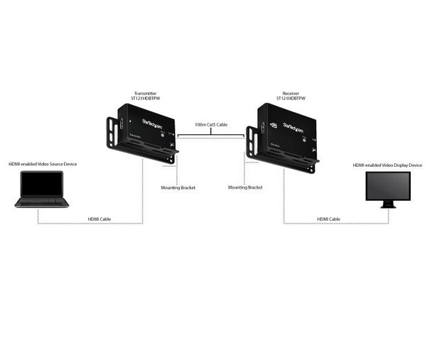 StarTech HDMI Over CAT 5 / CAT 6 UTP Extender with Power Over Cable Product Image 4