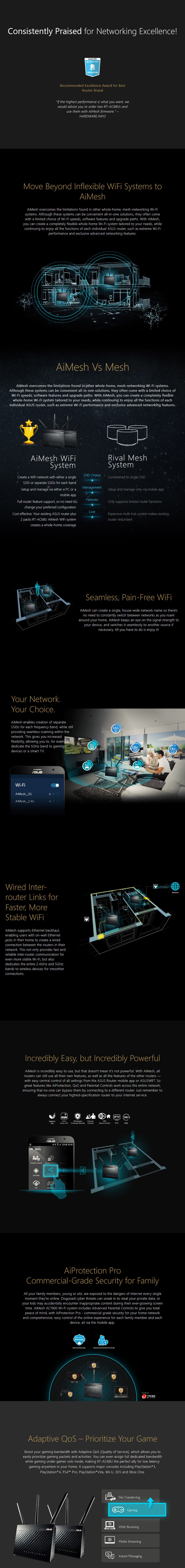 Asus RT-AC68U AiMesh AC1900 Dual Band Wireless GbE Router