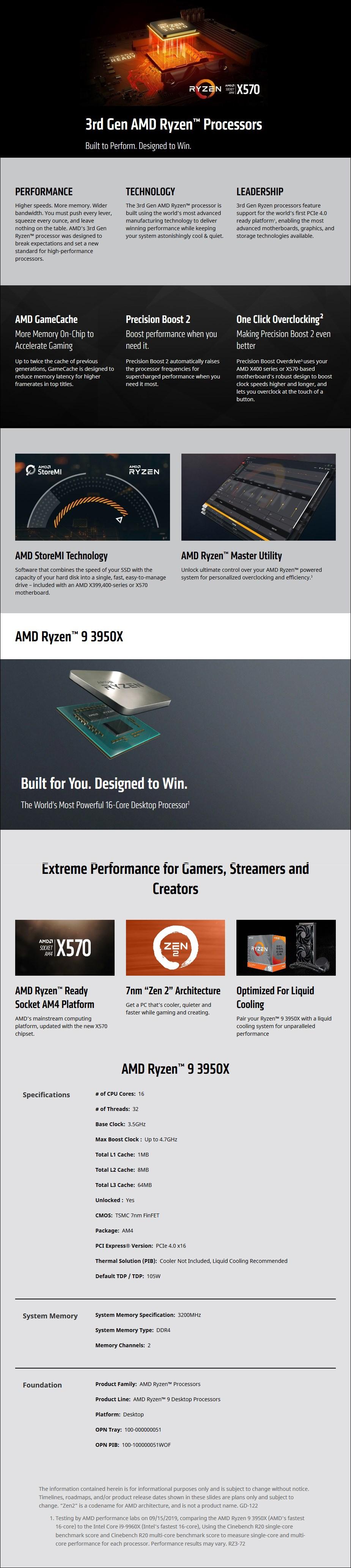 amd-ryzen-9-3950x-16core-am4-350-ghz-unlocked-cpu-processor-ac29613-5.jpg