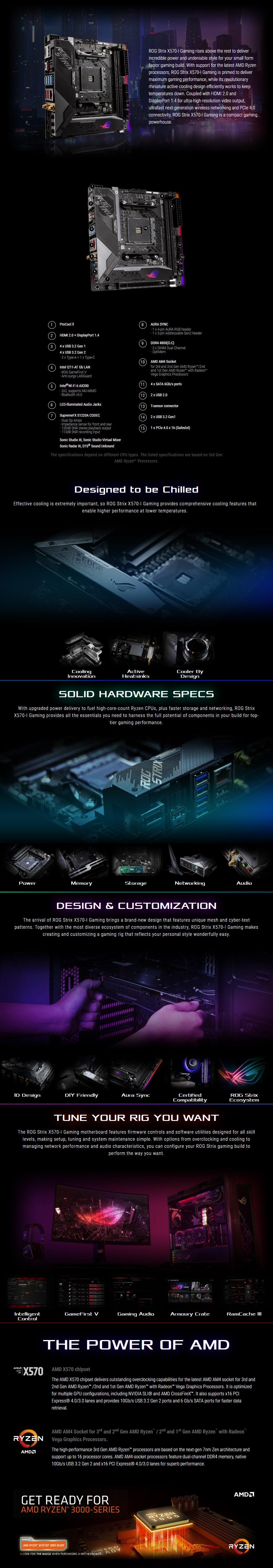 asus-rog-strafx-x570i-gaming-am4-miniitx-motherboard-ac24583-8.jpg