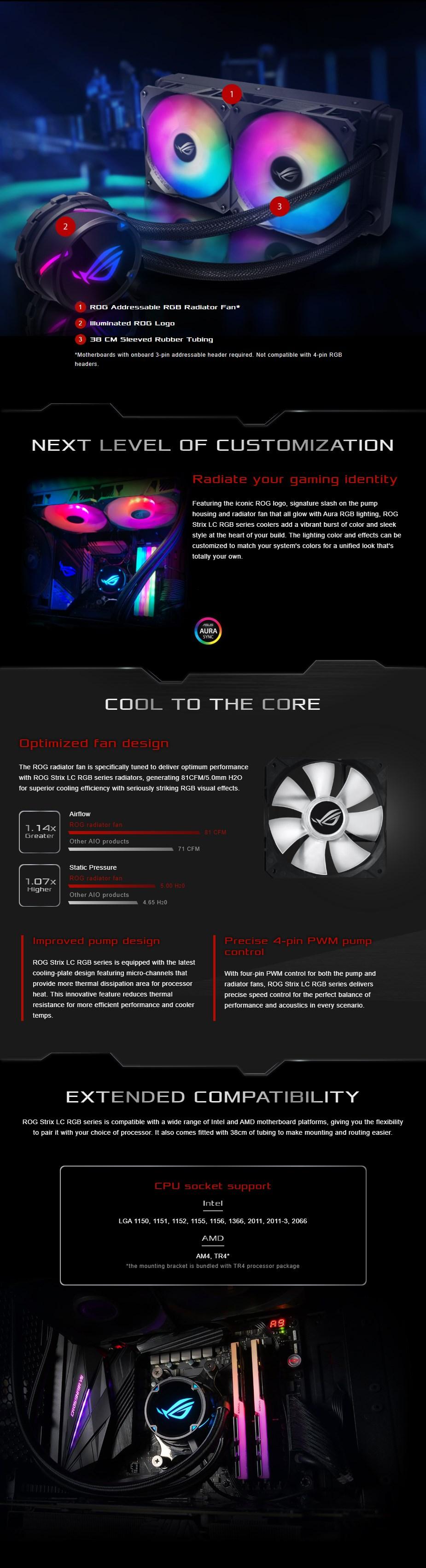 asus-rog-strix-lc-240-rgb-aio-liquid-cpu-cooler-ac28522-2.jpg