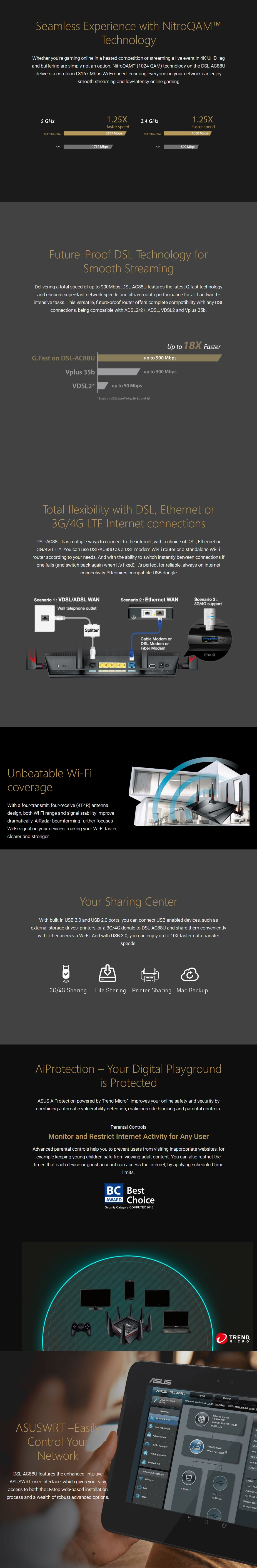 asus-rslac88u-dualband-gbe-ac3100-dualband-modem-router-ac26988-6.jpg