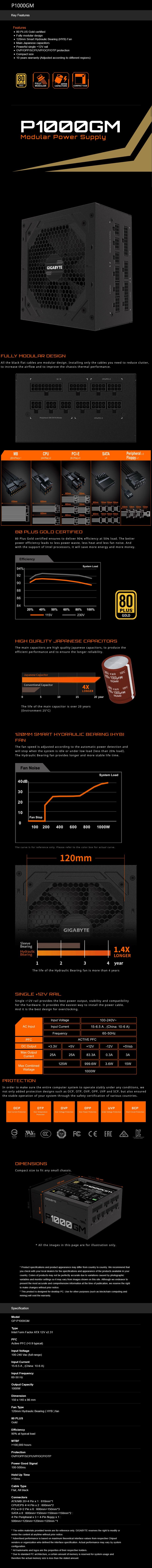 gigabyte-gpp1000gm-1000w-80-gold-fully-modular-power-supply-ac43216-7.jpg