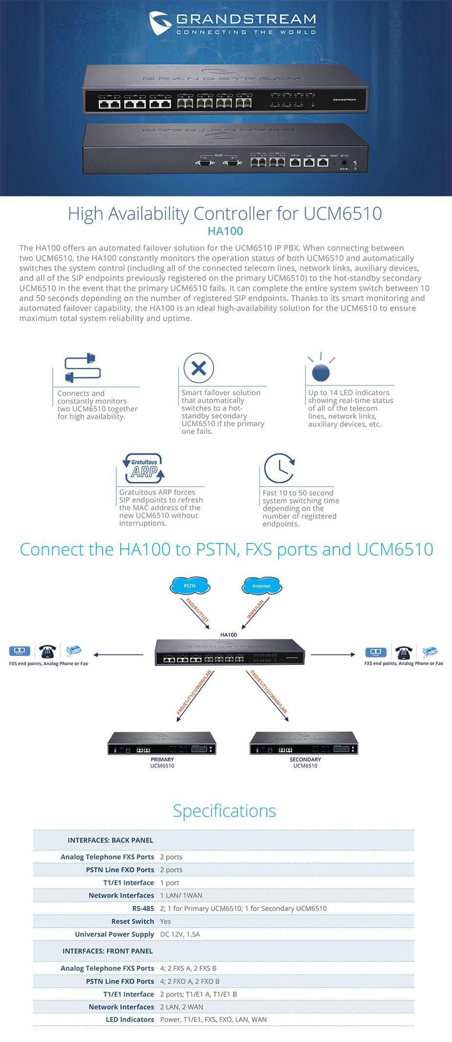 grandstream-ha100-high-availability-automated-failover-controller-for-ucm6510-ac27922-2.jpg