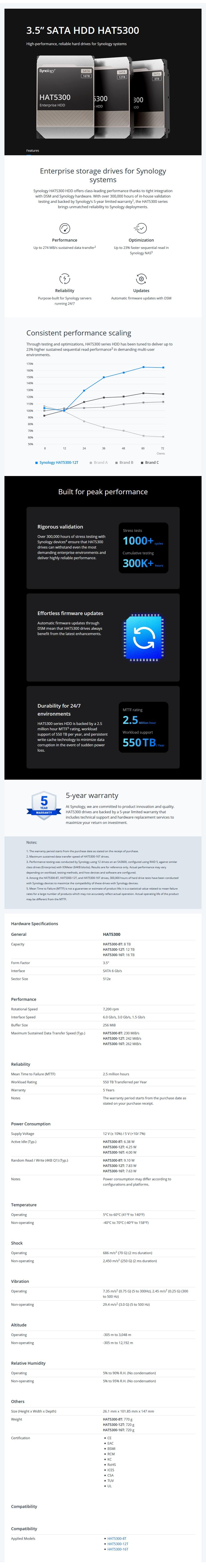 synology-hat5300-8tb-35-sata-6gbs-512e-7200rpm-enterprise-server-hard-drive-ac42639-1.jpg