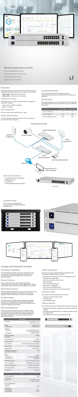ubiquiti-unifi-manaafged-poe-24-port-gigabit-switch-with-2-sfp-ports-ac29045-4.jpg