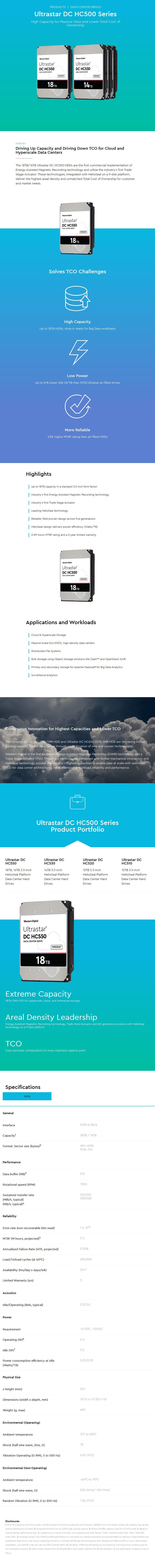 wd-ultrastar-dc-hc550-16tb-35-512e4kn-sata-7200rpm-hard-drive-0f38462-ac37574-1.jpg