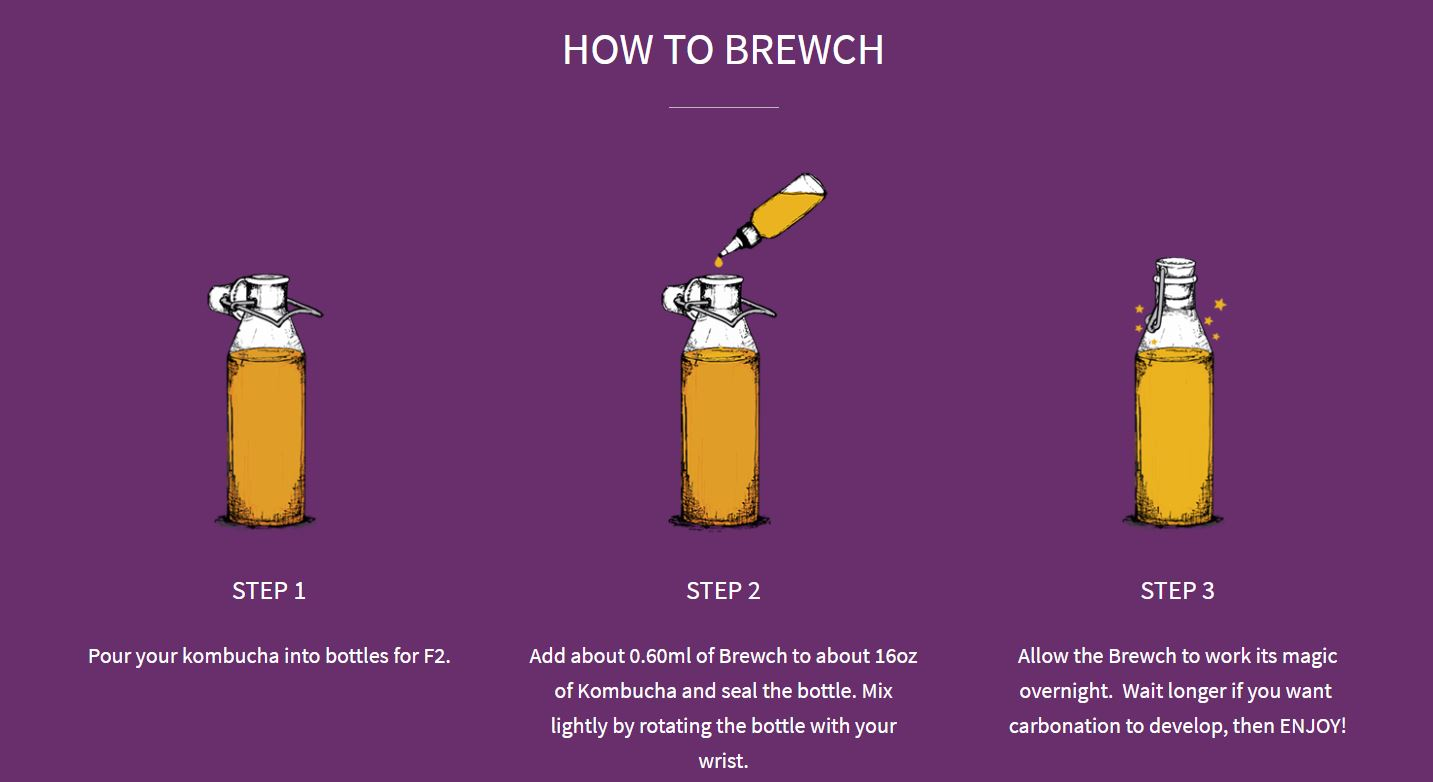 how-to-brewch.jpg