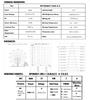 Round Post Top LED Light-60 Watt