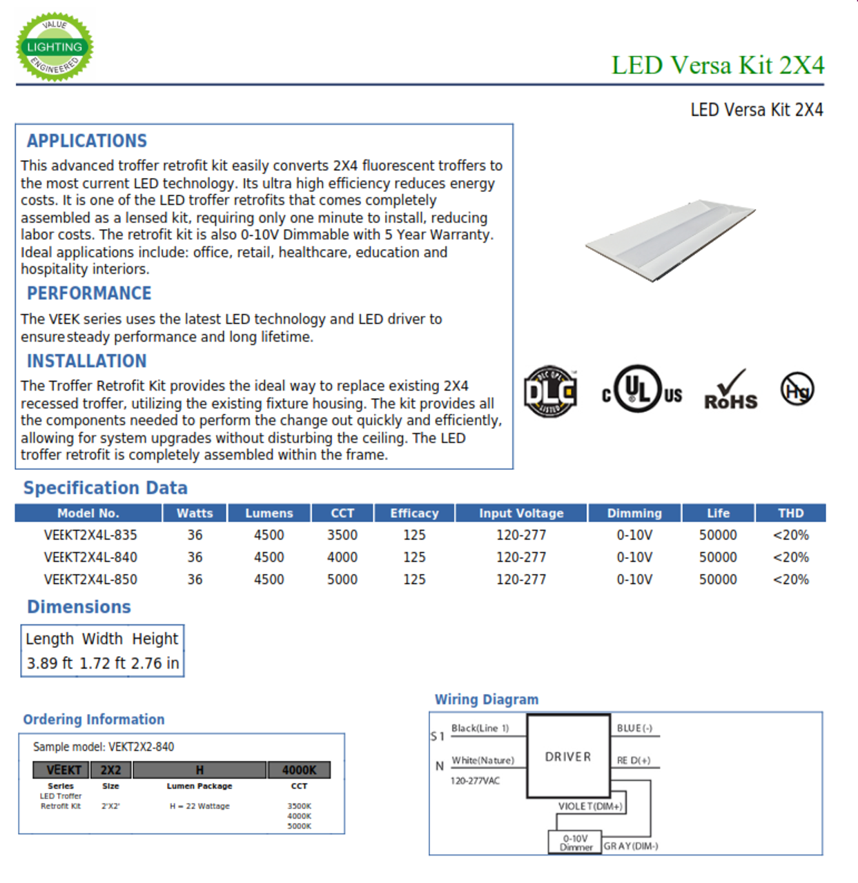 This advanced troffer retrofit kit easily converts 2X4 fluorescent troffers to the most current LED technology. Its ultra high efficiency reduces energy costs.